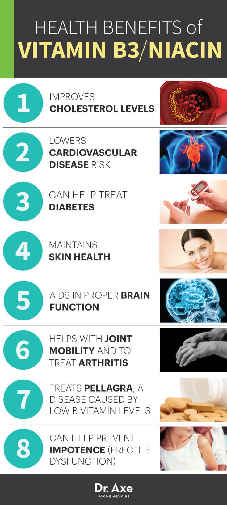 Vitamin B3 and Niacin Health Benefits Infographic list