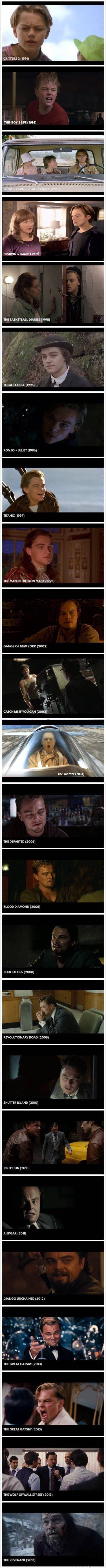 Leonardo DiCaprio Oscar Winning Movies Round-up