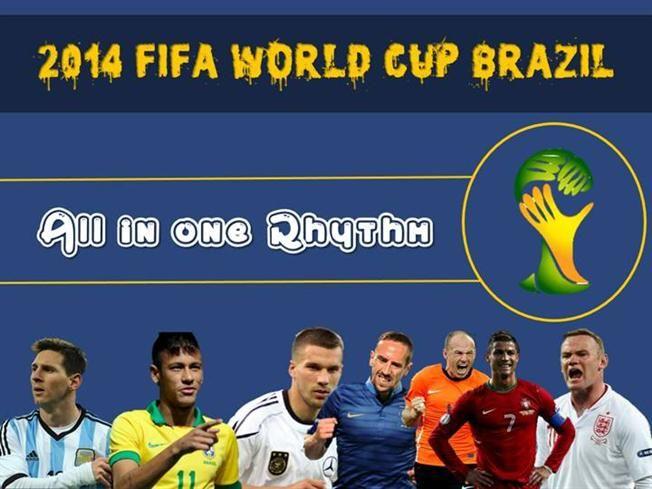 Fifa 2014 World cup Brazil http://www.authorstream.com/Presentation/stainly-2173797-fifa-2014-world-cup-brazil/ || #WorldCup2014 #FIFA2014 #Soccer