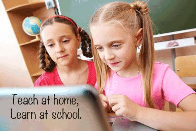 5 Resources for the Flipped Classroom