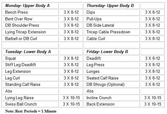 9 best Workout plans images on Pinterest 8 week workout plan