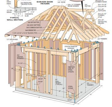 Garden Sheds Blueprints 169 best shed images on pinterest   how to build, building plans