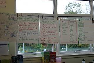 Teaching writing - washing lines (a version of a working wall) - Pie Corbett