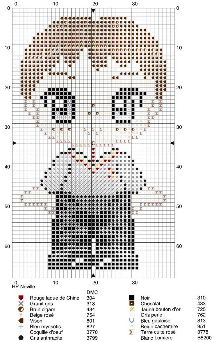 Neville Longbottom - Harry Potter pattern