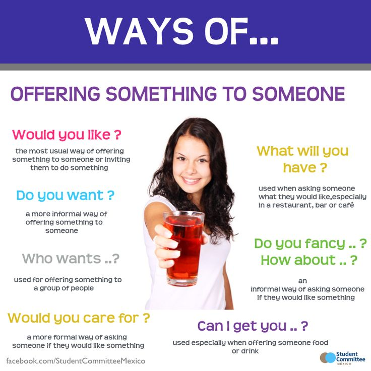 'Offering something to someone' WAYS OF ...