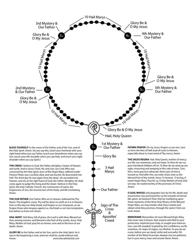 How to Pray the Rosary in 2020 Praying the rosary