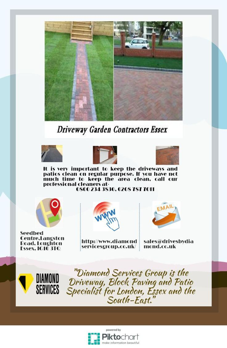 For unique and different #Driveway and #Patio #Cleaning #Essex, London, Consult our professionals today!