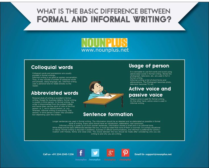 difference between formal and informal essay How is academic writing different from a letter what is the difference between writing a letter and an than an expository essay, but a formal letter to an.