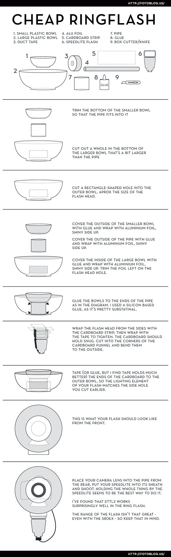 How to build a cheap ringflash from fotoblog.us # ...