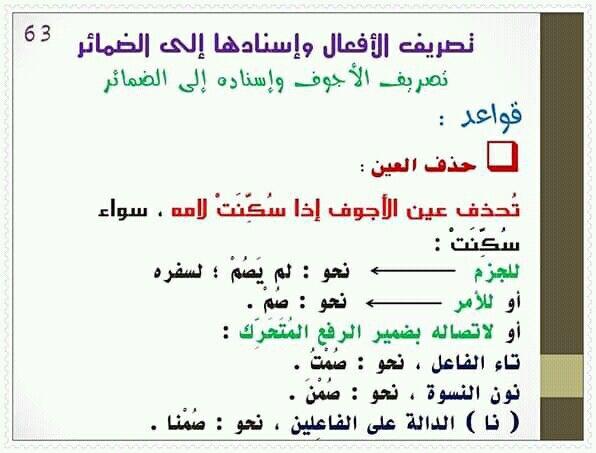Pin By سنا الحمداني On النحو Math Teacher Blog Posts