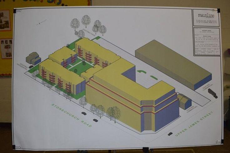 Eight-storey condo planned for Upper James   TrueResident
