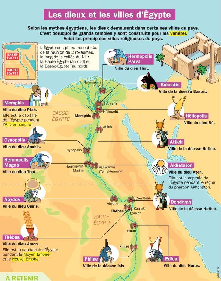Les dieux et les villes d'Égypte