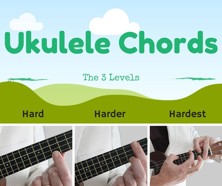 How hard is it to play Ukulele? | The Ukulele Review