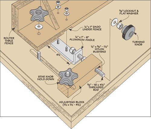 Router table plans australia images wiring table and diagram best 25 build a router table ideas on pinterest woodworking wooden router table fence plans diy greentooth Images