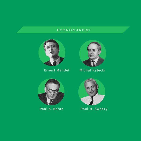 Marxism Variant Infographics On Behance Infographic Favorite Authors Web Design