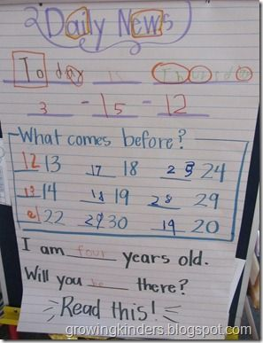 Morning Message Ideas. Start with 05 0-10 go backwards. Count forward to number of day, count backwards from number of day