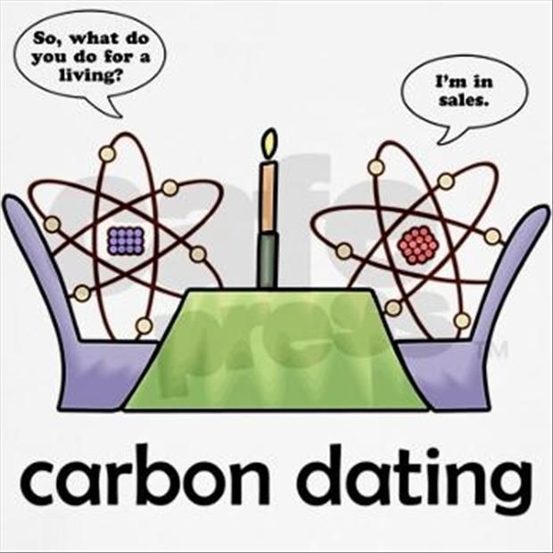 Questions about carbon dating