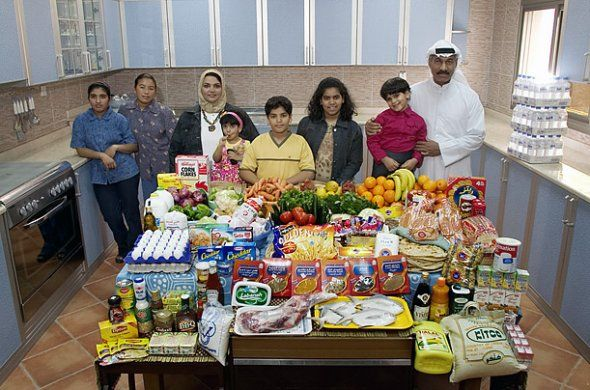 Photos of families in several countries showing what food they eat in a week. Countries included: Mexico, Great Britain, US, Australia, Germany, Italy, Canada, France, Japan, China, Poland, Kuwait, Mongolia, Turkey, Mali, India, Bhutan, Chad, Ecuador, Guatemala.