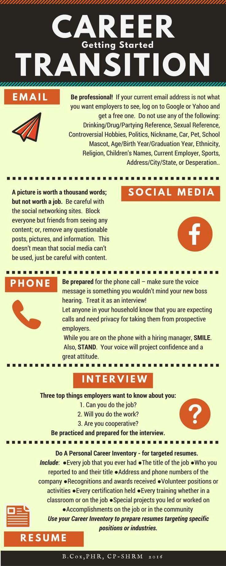 62 Best Job & Career Tips Images On Pinterest