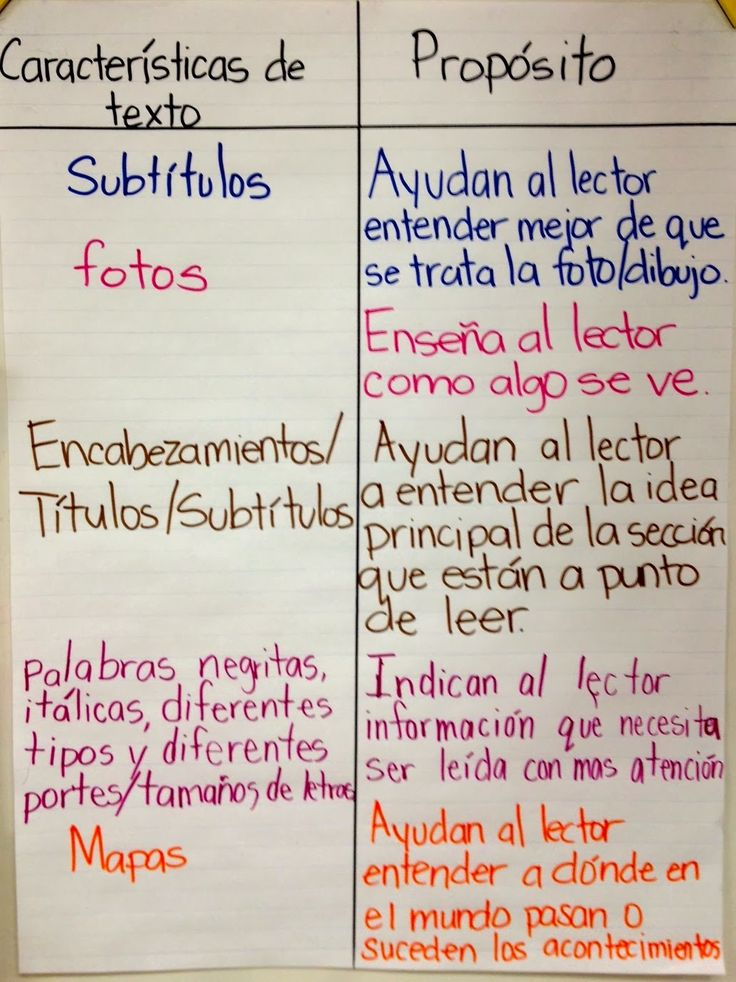 Reading Informational Text and Doing Research in the Dual Language Classroom