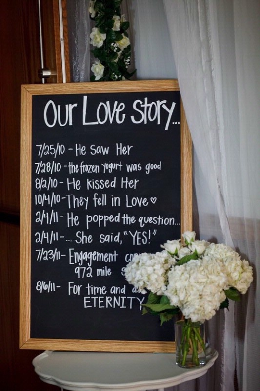 Our love story chalkboard.... on the guestbook table!