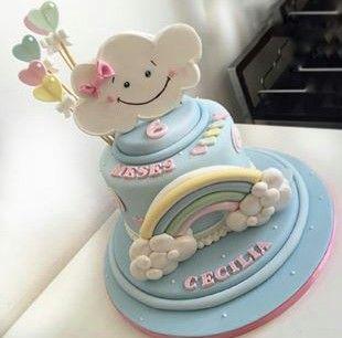 Cake nubes