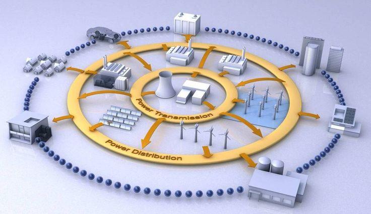 Le smart grid secondo SIEMENS