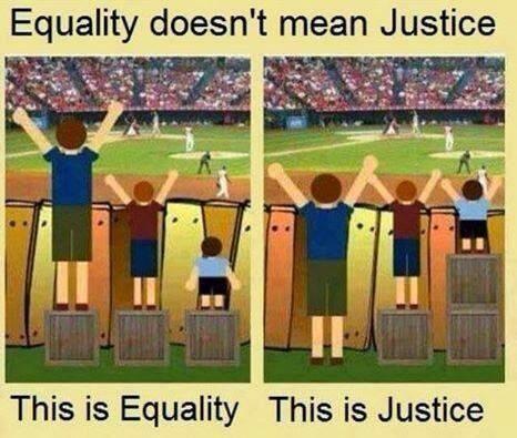 Jämlikhet och rättvisa