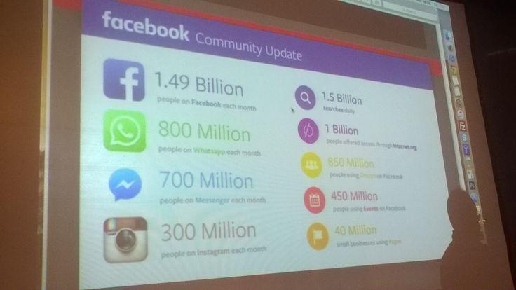 #facebook empire