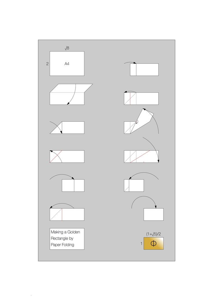 Instructions on how to make a Golden Rectangle from a sheet of A4 paper just by folding, with no measuring, drawing or cutting required. Any sized rectilinear piece of paper can be used. A Golden Rectangle has the property of its long edge being the golden ratio (Phi or 1.618...) of its short edge. Phi is one of the most important and prolific geometric relationships in nature. Your life will be enriched if you always have a golden rectangle to hand, and now you can always make one very…