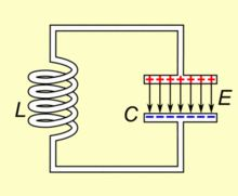 Tuned circuit animation 3 300ms - LC circuit - Wikipedia, the free encyclopedia