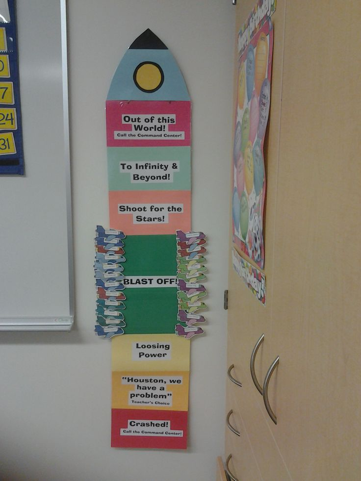 Out Out of this world behavior clip chart. Love my Outer Space Classroom!