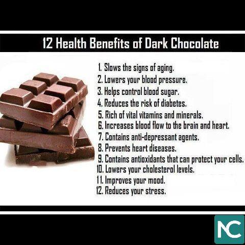 12 Health Benefits Of Dark Chocolate Dark Chocolate