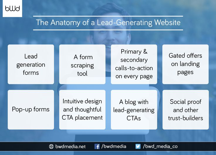 The Anatomy of a #Lead Generating #Website. #bwdmedia https://bwdmedia.net/