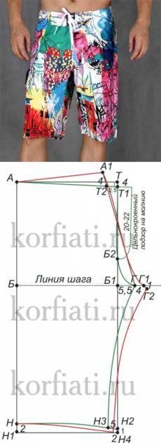 Pantalones cortos de los hombres del patrón de Anastasia Korfiati