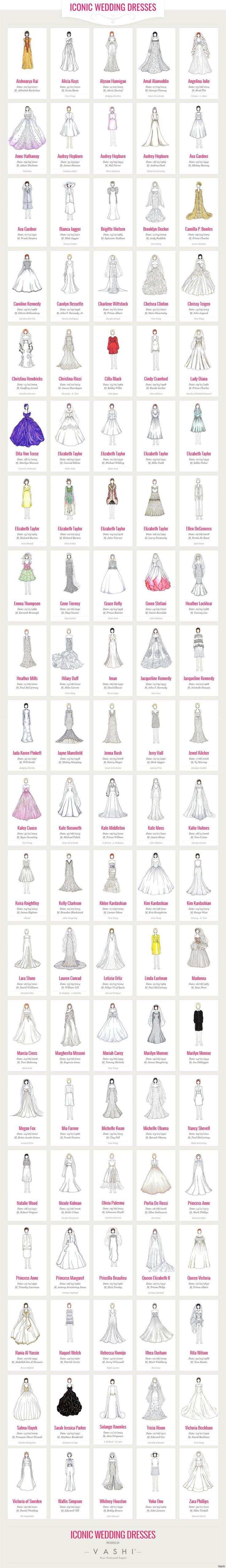 100 robes de mariées emblématiques en un coup d'oeil