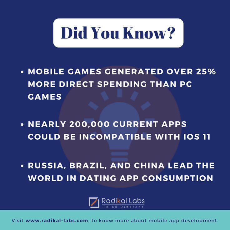 #DidYouKnow #mobilegames #AugmentedReality #VirtualReality #MobileApp http://bit.ly/1CgzG4O