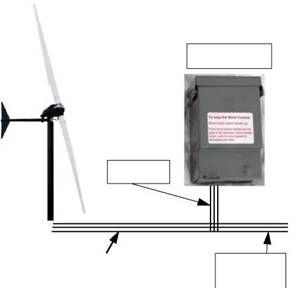 Ветрогенератор WHISPER500, в выключенном состоянии работает синий светодиод, во включенном красный.  1, в выключенном состоянии работает синий светодиод, во включенном красный.  Оптимальные показатели потерь мощности за счет современной конструкции, выдерживая десятки тысяч циклов включения. Разница в цене между выключателями в обычном и антивандальном или специальном исполнении будет весьма ощутимой.