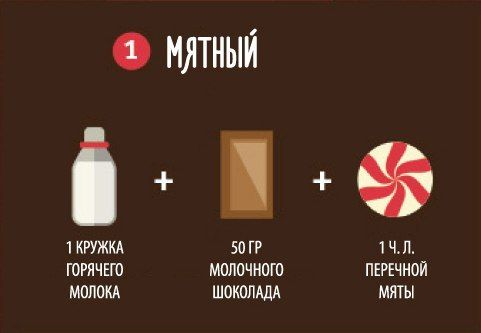 ☕ 10 рецептов горячего шоколада / Царский пир