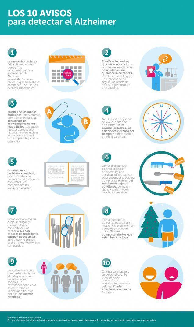 10 Avisos Para Detectar El Alzheimer Alzheimers Take Care Of Your Body Brain Diseases