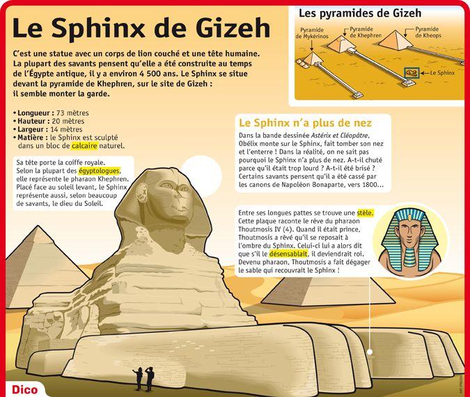 Fiche exposés : Le sphinx de gizeh