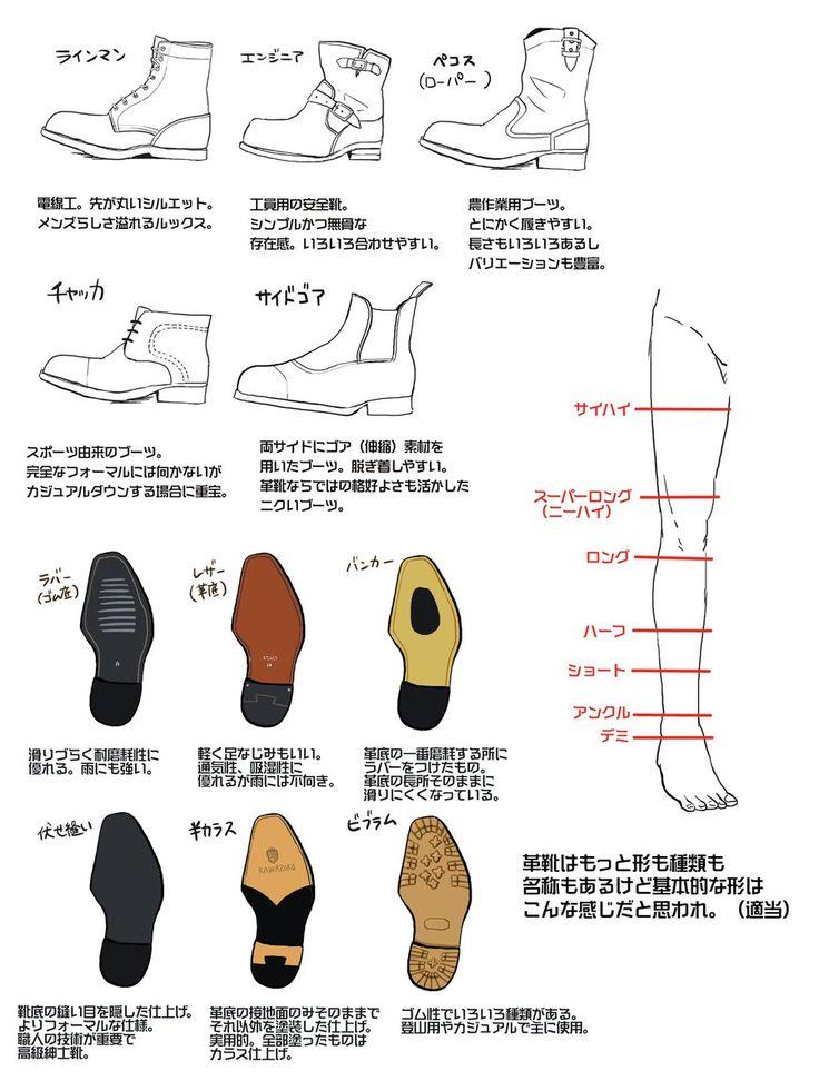 """安眠の妖精 陽さんさんのツイート: """"革靴が好きすぎて練習と勉強も兼ねてまとめてみた。メンズの革靴格好いいし最高!!!…"""