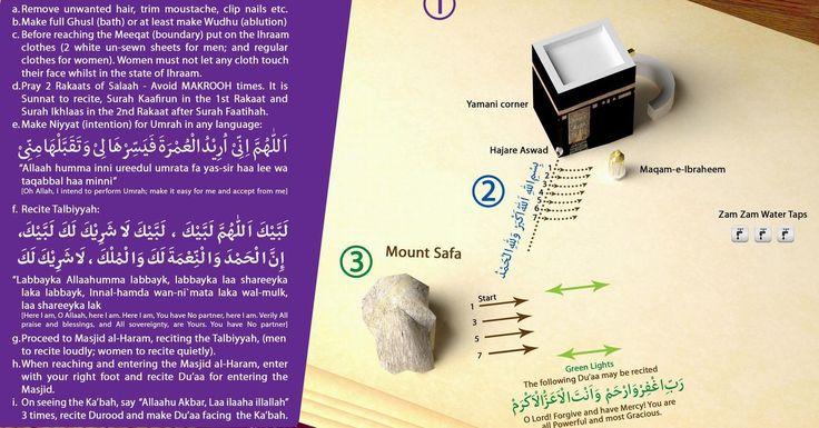 Umrah Guide ! http://www.cheapumrahpackage.us/umrah-packages