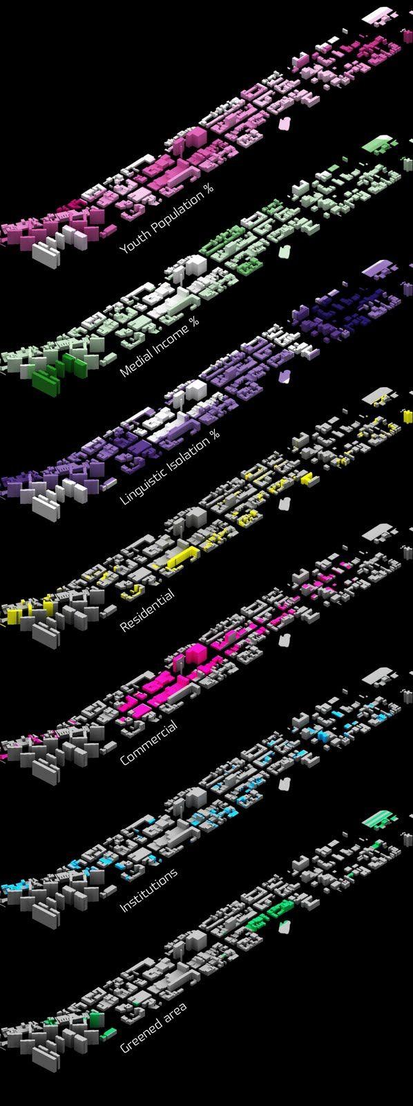 3d+Coloured+Urban+Analysis.jpg 598×1.600 píxeles