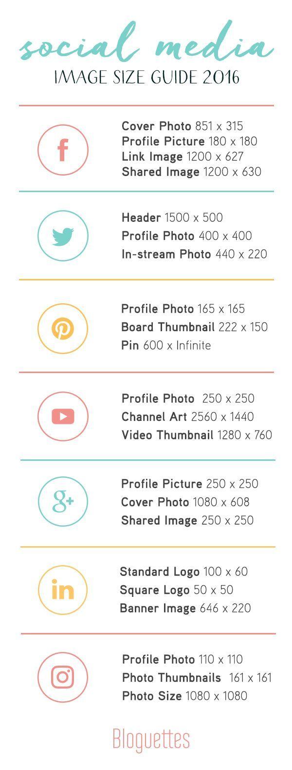 Medidas de imágenes de las redes sociales más importantes en 2016 #size #socialmedia #marketing