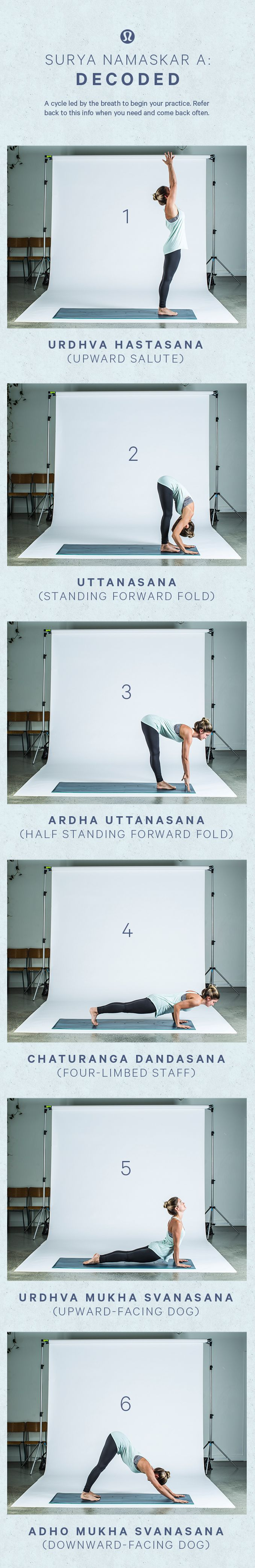 Surya Namaskar A decoded: a cycle led by the breath to begin your yoga practice. Refer back to this info when you need and come back often.