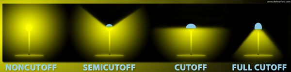 Cutoff Lights Prevent Light Pollution - Click to enlarge image.