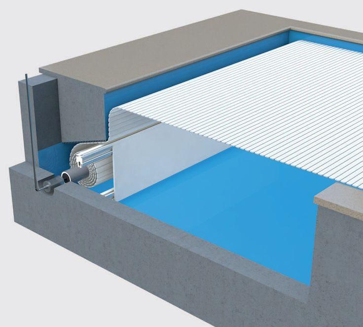 Скрытое наматывающее устройство бассейна + Щит RollFit 3х7м, Глубина до 1,51м