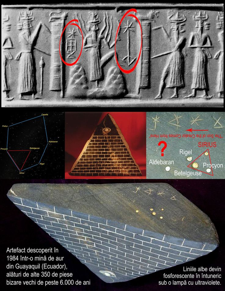 Sirius Map - Pyramid with Eye - Symbols from Sumerian Tablet ?
