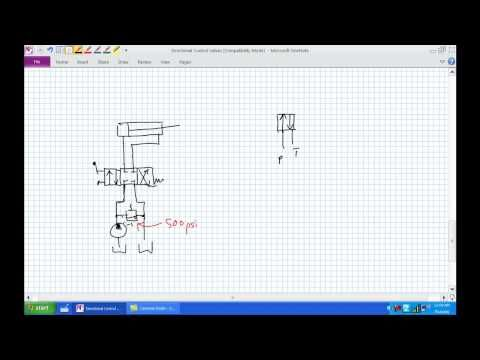 Hydraulics Fundamentals Pascal's Law - YouTube